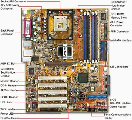 Computer Hardware - Electronics Lovers ~ Technology We Love